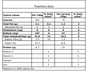 Nutrition Facts Cacao Nibs & Oat Cookies