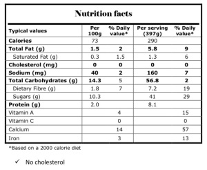 Cinnamon Hot Chocolate Nutrition Facts